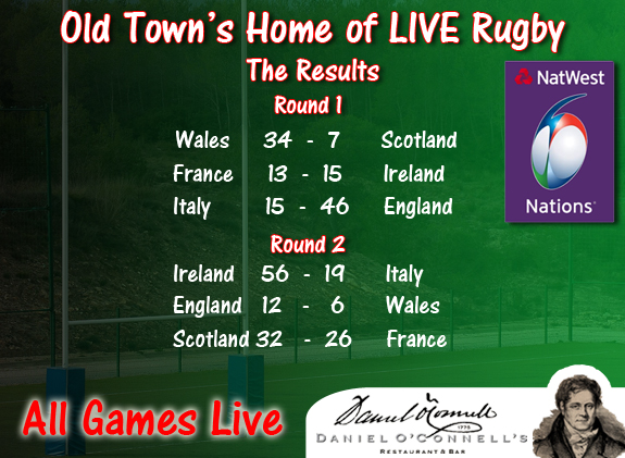 6 nations results poster view six nations live at danieloconnells King Street alexandria